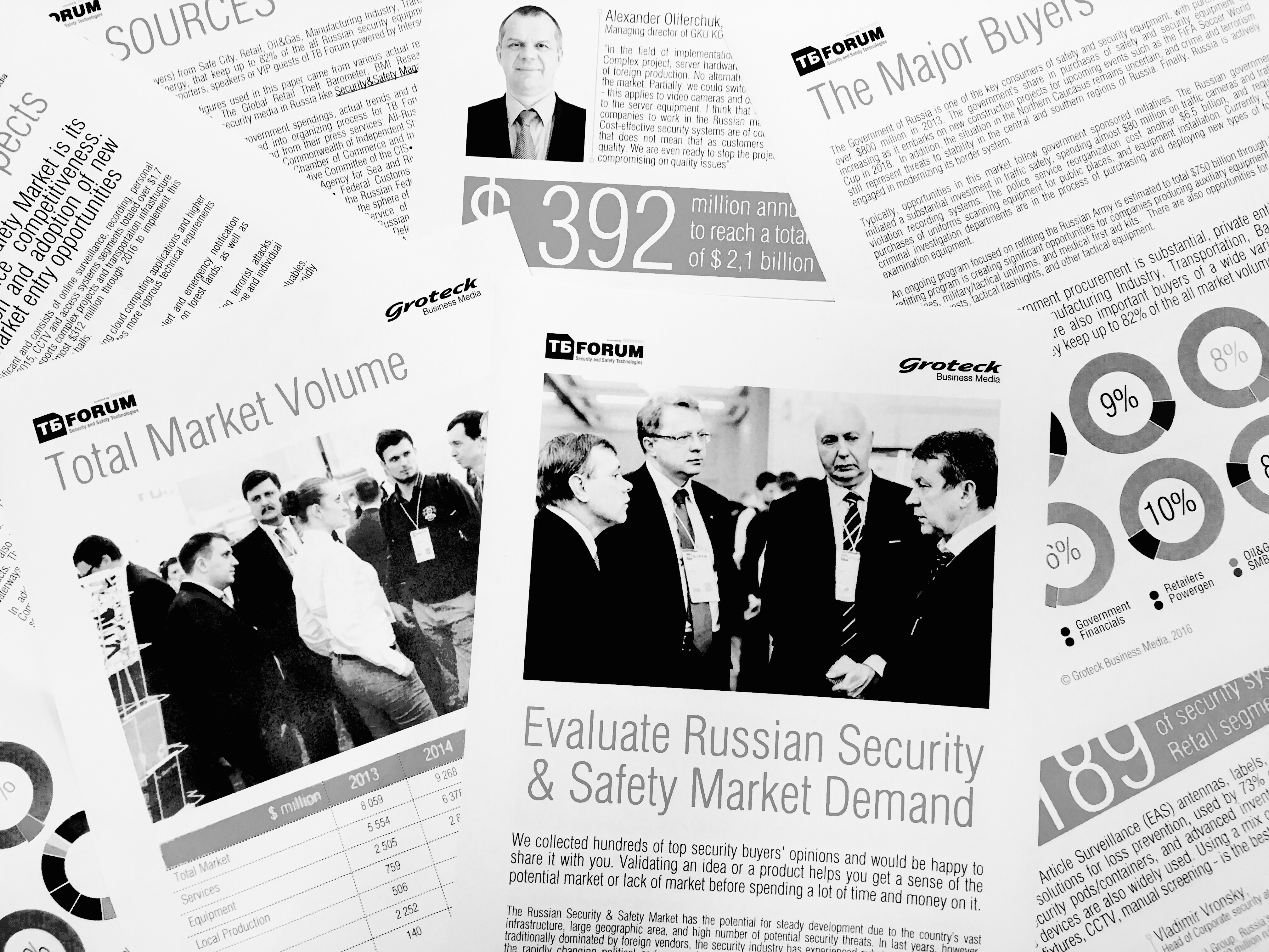 Opportunities and Limitations of Russian Security Market